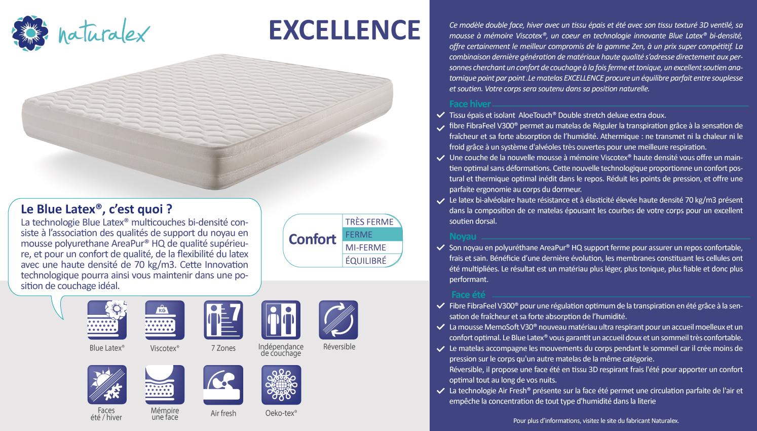 matelas m moire de forme excellence 160x200 cm blue latex 7 zones pais 20 cm achat. Black Bedroom Furniture Sets. Home Design Ideas